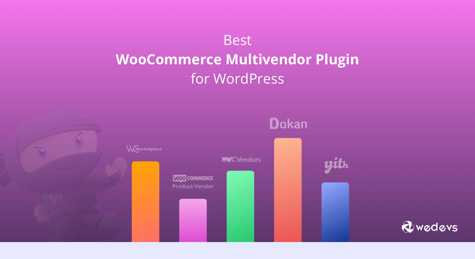Best WooCommerce Multi Vendor Plugin For WordPress