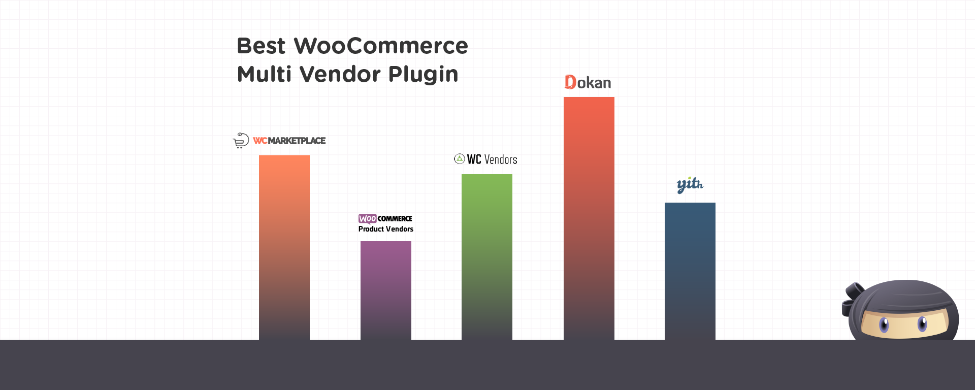 Best WooCommerce Multi Vendor Plugin For WordPress - weDevs