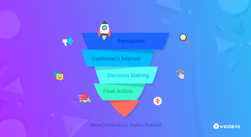 Follow The WooCommerce Sales Funnel To Boost Your Business