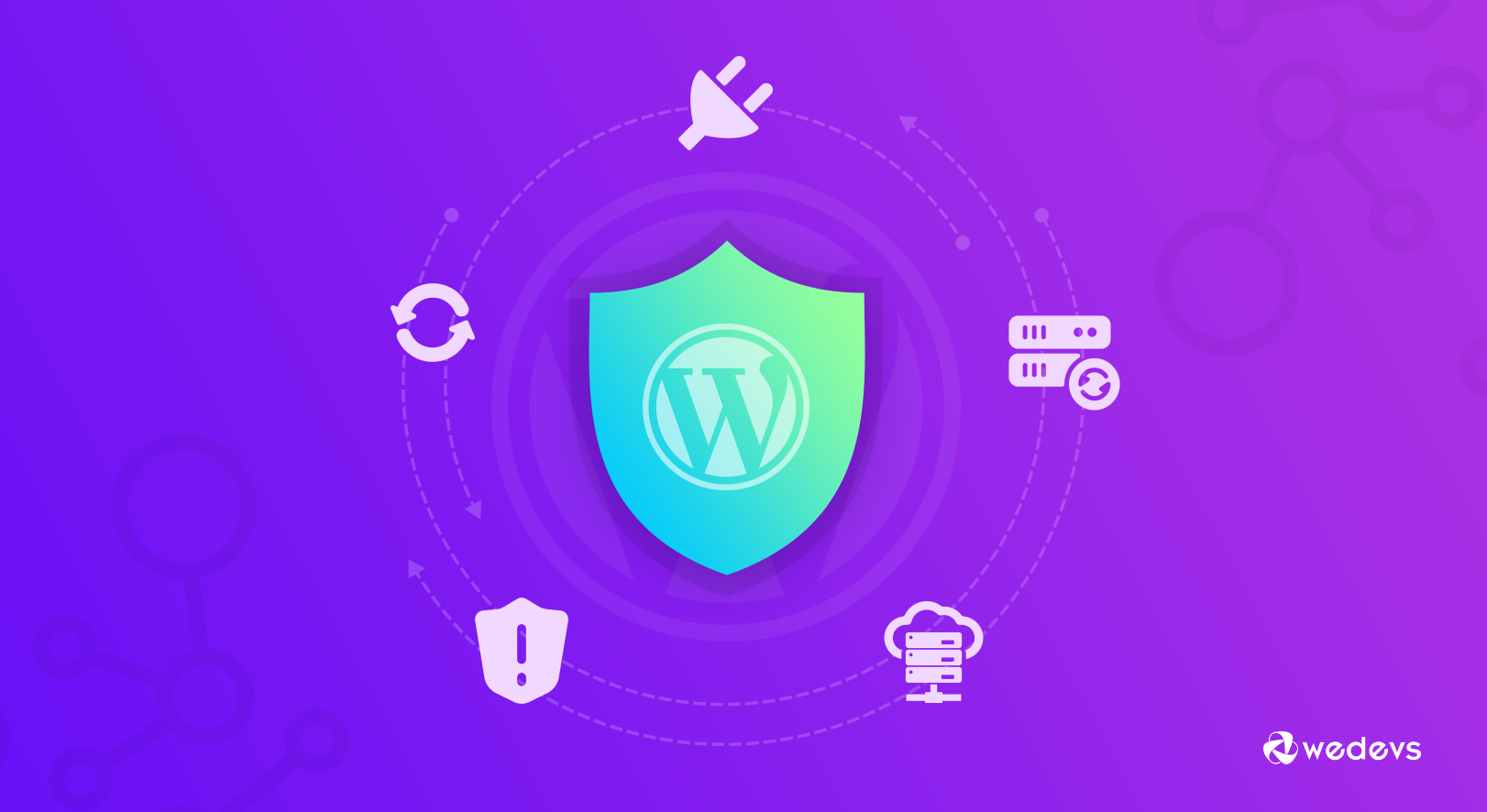 WordPress Security That works