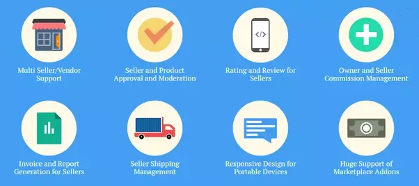 Features- best e-commerce platform