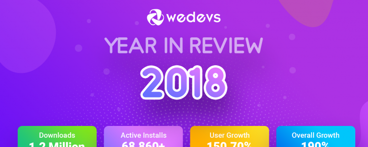 weDevs Year in Review 2018: Growth, Customer Happiness & Success!