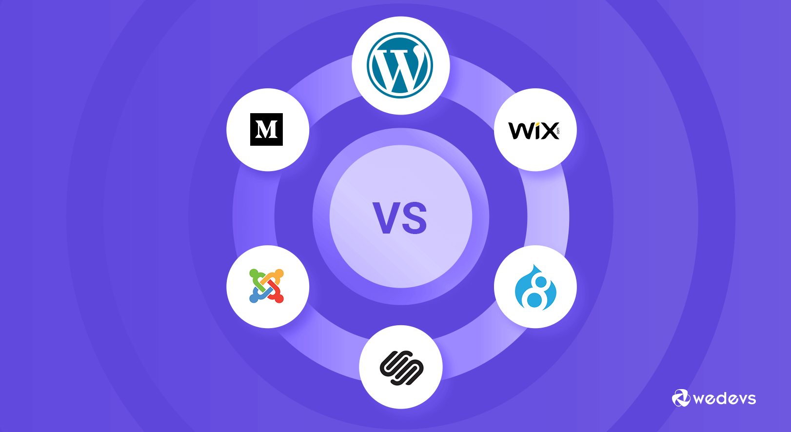 Best CMS Platforms in 2019 [WordPress vs Joomla vs Drupal vs Squarespace vs Wix vs Medium]