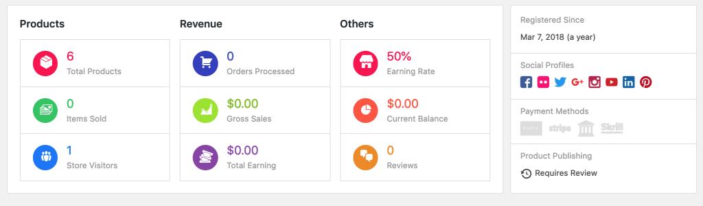 Vendor Profile