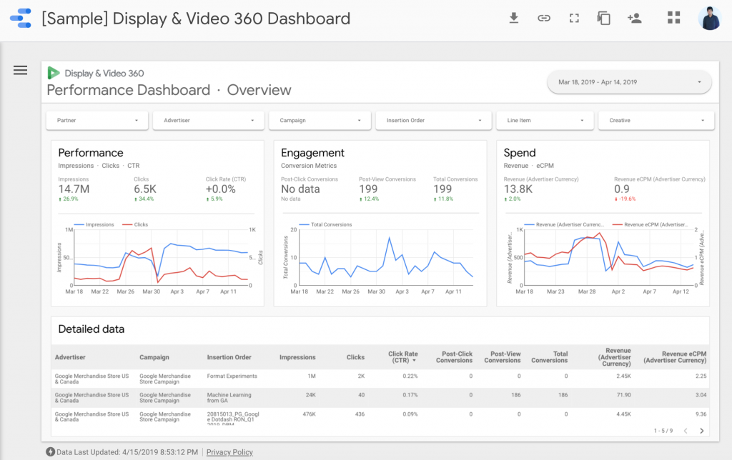 A Beginners Guide to Google Data Studio for Marketers - weDevs