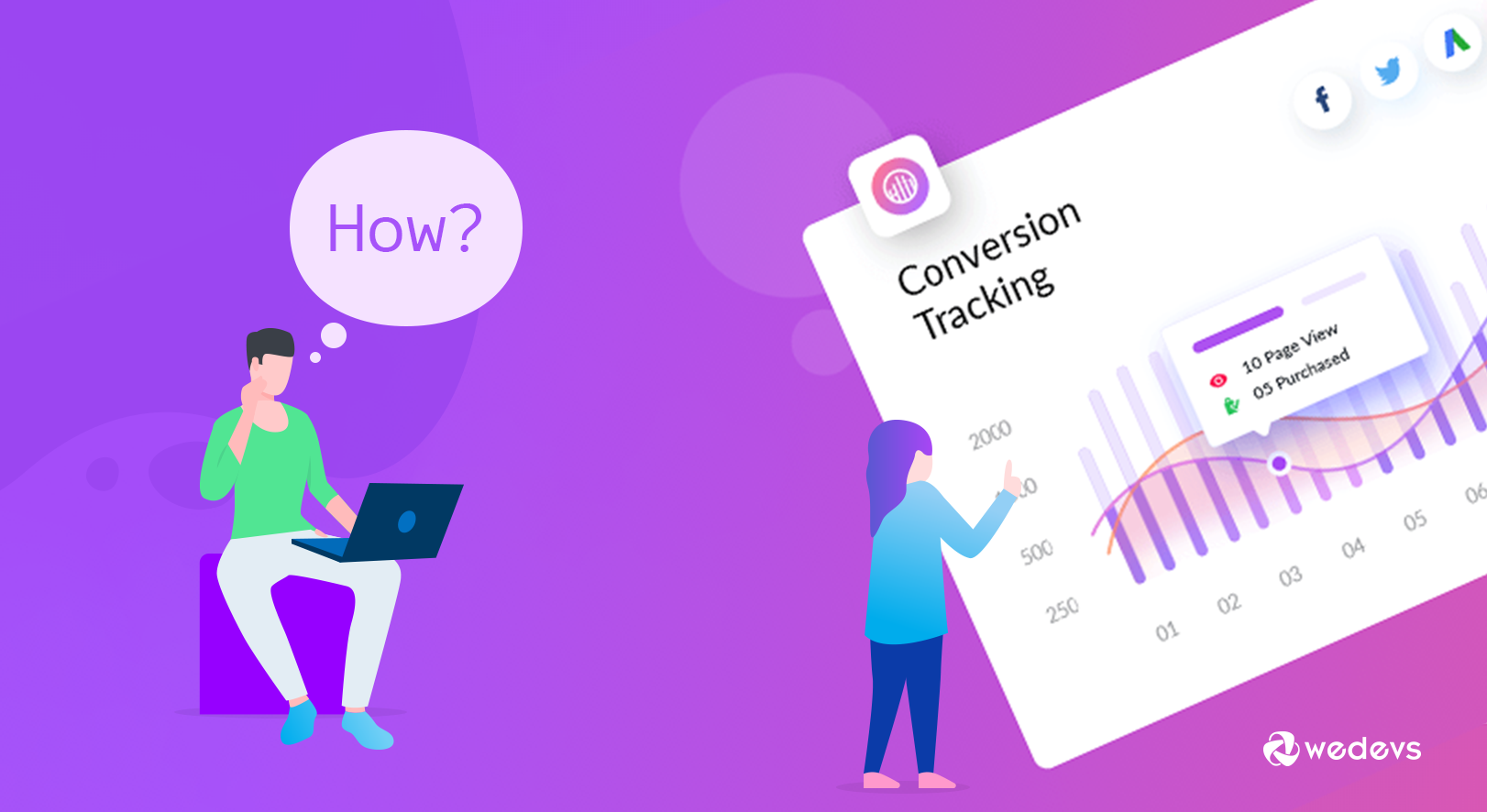 Why & How to Utilize a WooCommerce Conversion Tracking Tool