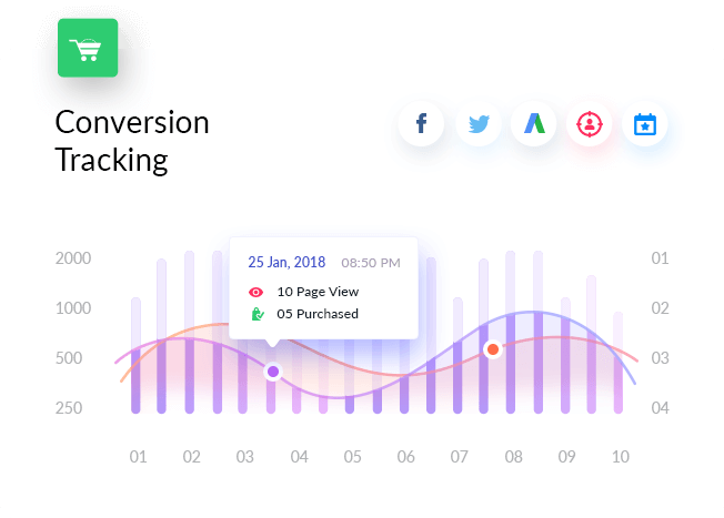 wordpress-conversion-tracking-features