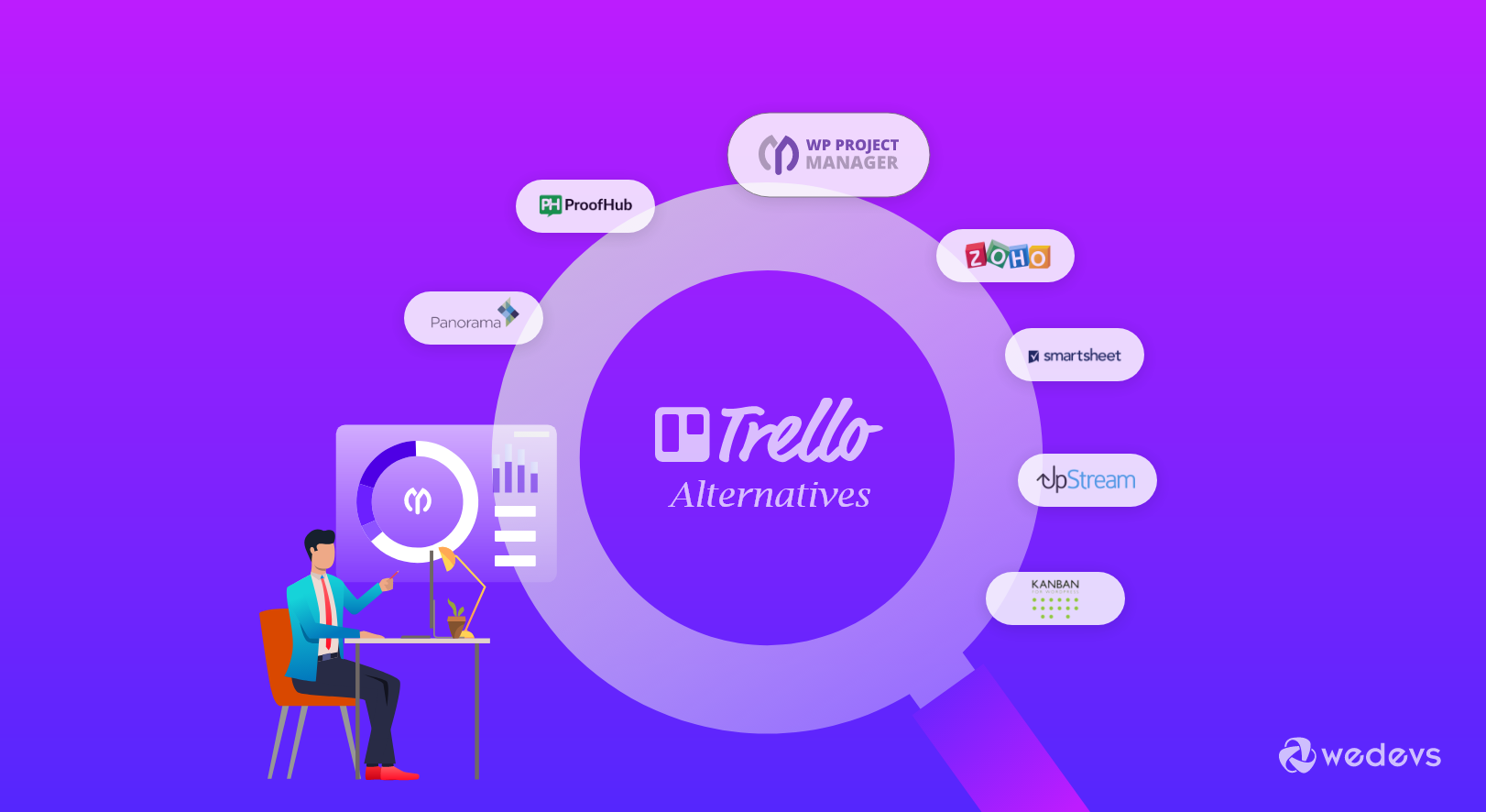 7 Best Trello Alternatives 2020 (Top WordPress Project Management Software Compared)