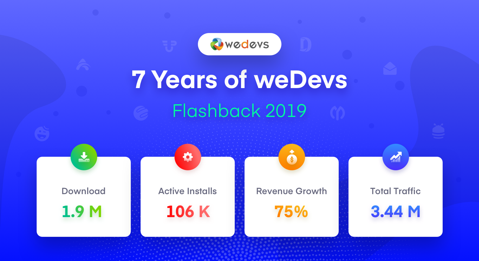 weDevs 2019 Flashback: A Year of Success, Customer Happiness & Becoming The WordPress Brand!
