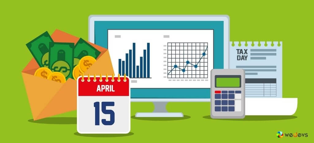 eCommerce Budgeting