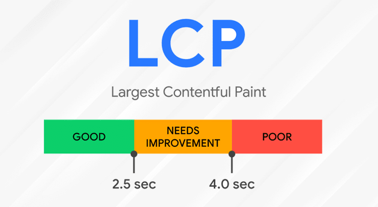 What Is the Largest Contentful Paint