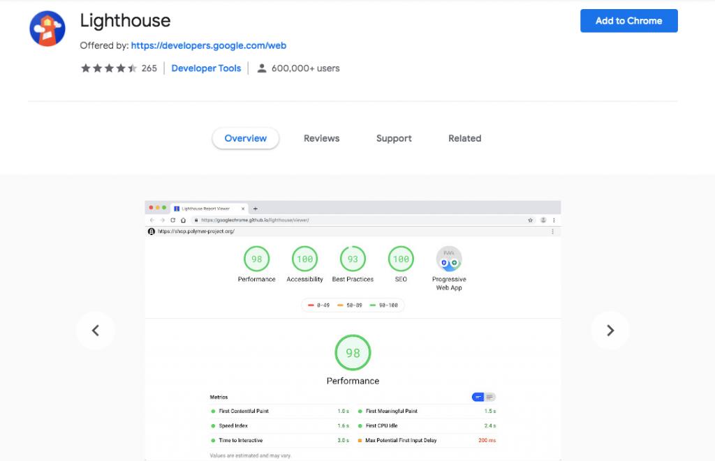Lighthouse Chrome WordPress extension