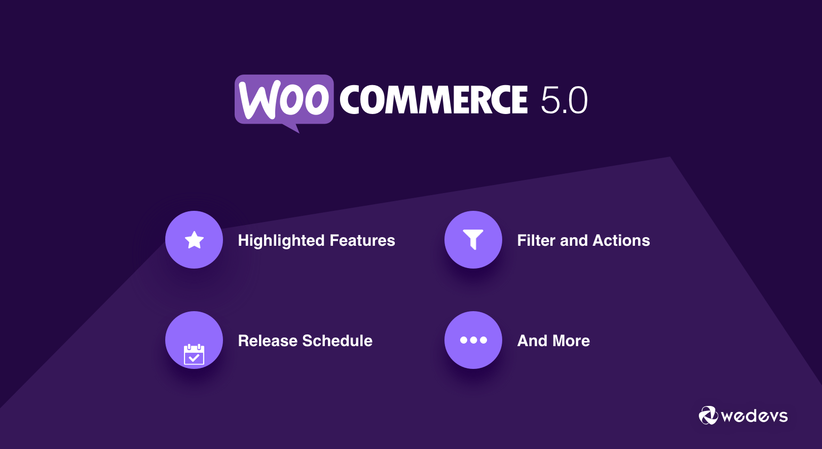 WooCommerce Release Update: What's New in WooCommerce 5.0