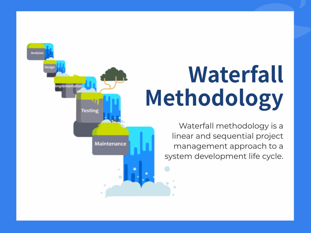 A Comprehensive Guide to Waterfall Methodology in Project ...
